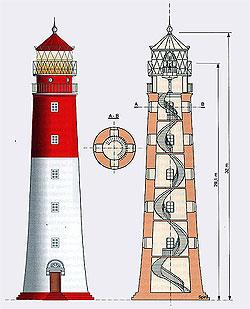 Балтийский маяк (Балтийск, Россия)