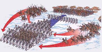 Чудская битва (Ледовое побоище)