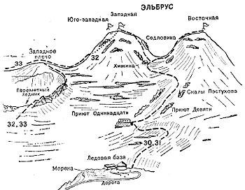 вершина Эльбрус (Эльбрусская летопись)